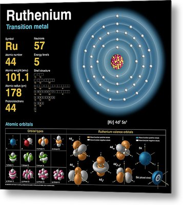 Ruthenium Metal Print by Carlos Clarivan
