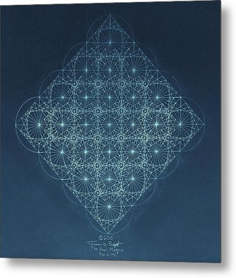 Sine Cosine And Tangent Waves Metal Print