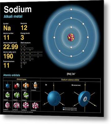 Sodium Metal Print by Carlos Clarivan