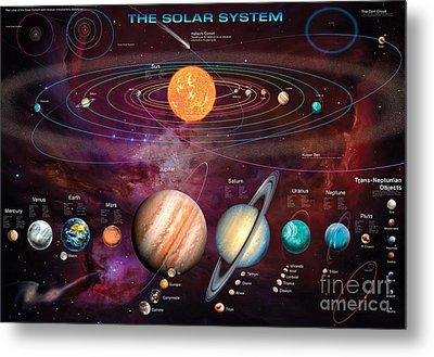 Solar System 1 Metal Print by Garry Walton