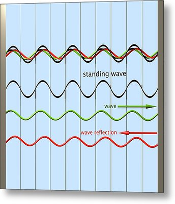 Standing Wave Formation Metal Print by Russell Kightley