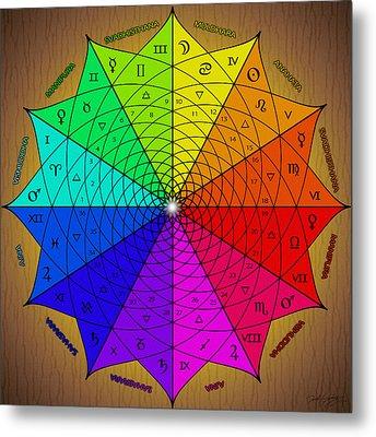 Zodiac Color Star Metal Print