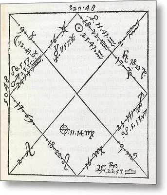 Astrology Chart, 16th Century Metal Print by Middle Temple Library