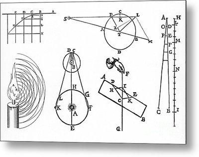 Early Physics Diagrams Metal Print