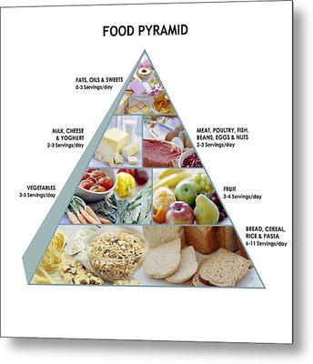 Food Pyramid Metal Print by David Munns