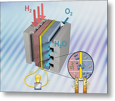 Hydrogen Fuel Cell, Artwork Metal Print by Equinox Graphics