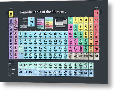 Periodic Table Of Elements Metal Print by Michael Tompsett