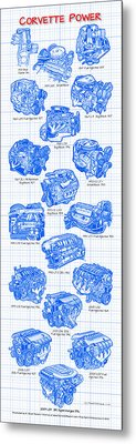 Metal Print featuring the drawing Corvette Power - Corvette Engines Blueprint by K Scott Teeters