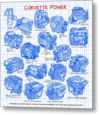 Metal Print featuring the drawing Corvette Power - Corvette Engines From The Blue Flame Six To The C6 Zr1 Ls9 by K Scott Teeters