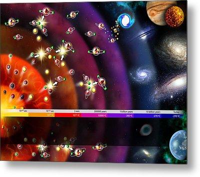 Evolution Of The Universe, Artwork Metal Print by Jose Antonio PeÑas