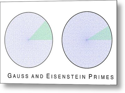 Gauss And Eisenstein Primes Metal Print by Martin Weissman
