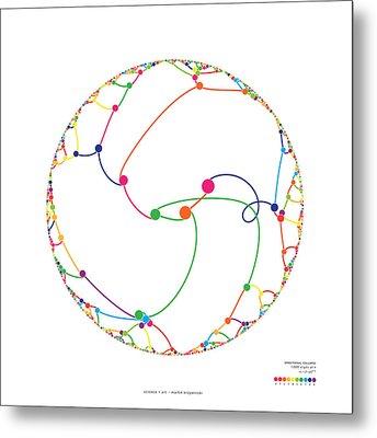 Gravitational Simulation Of 1000 Digits Of Pi. Metal Print by Martin Krzywinski
