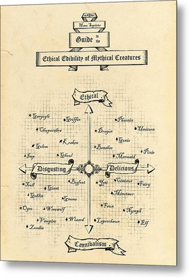 Homo Sapiens Guide To The Ethical Edibility Of Mythical Creatures Metal Print