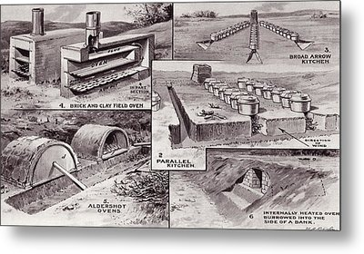 Illustrations Of Various Types Of Ovens Metal Print by Vintage Design Pics