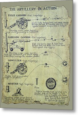 Military Revolutionary War Artillery Trajectory Chart Metal Print by Thomas Woolworth