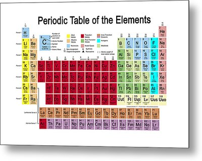 Periodic Table Of The Elements Metal Print by Carol and Mike Werner