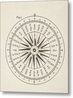 Points Of The Compass. From A 19th Metal Print