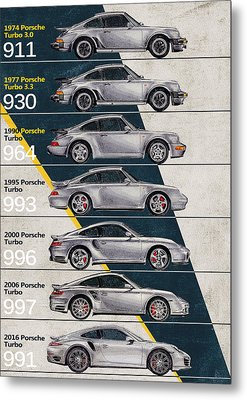 Porsche 911 Turbo Timeline  Metal Print