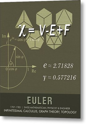 Science Posters - Leonhard Euler - Mathematician, Physicist, Engineer Metal Print