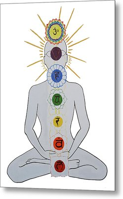 Seven Spiritual Arts Metal Print