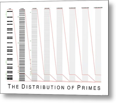 The Distribution Of Primes Metal Print by Martin Weissman