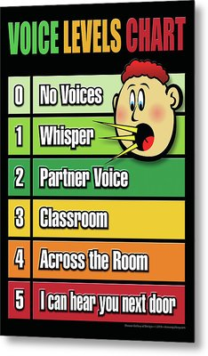 Metal Print featuring the digital art Voice Level Poster -1 by Shevon Johnson