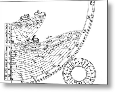 Zodiac And Astronomical Signs Metal Print