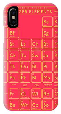 Periodic Table Phone Cases