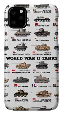World War 11 iPhone Cases