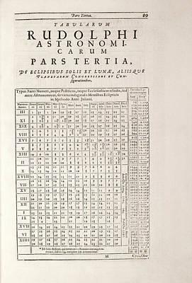 Ephemeris Posters