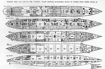 Inquiry In The Loss Of The Titanic Cross Sections Of The Ship  Poster by English School
