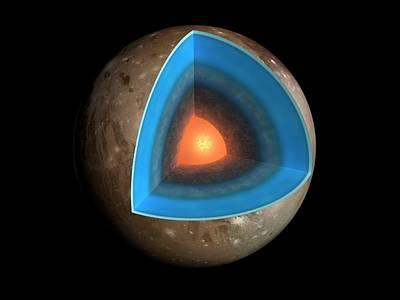 Artwork Of The Interior Of Ganymede Poster by Mark Garlick