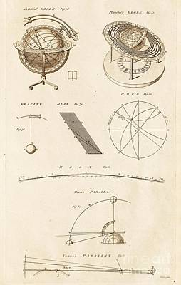Astronomy Diagrams And Instruments Poster