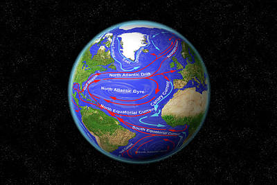 Atlantic Ocean Currents Poster