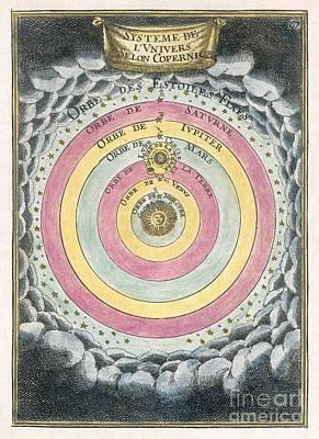Copernican Solar System, 1690 Artwork Poster