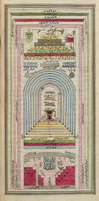 Cosmological Diagram Poster by British Library
