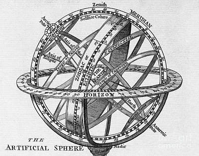 Drawing Of An Armillary Sphere Poster by Middle Temple Library