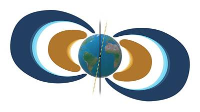 Earth's Radiation Belts Poster