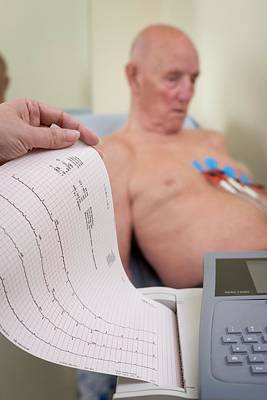 Electrocardiography Test Poster