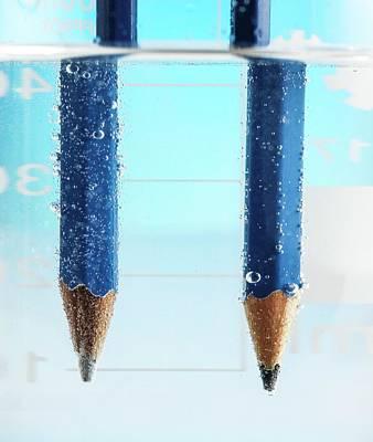 Electrolysis Of Water Poster