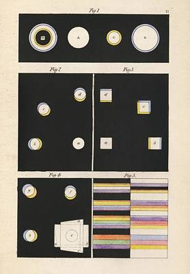 Goethe's Theory Of Colours Poster