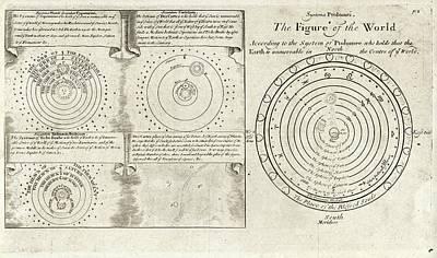 Historical Cosmologies Poster
