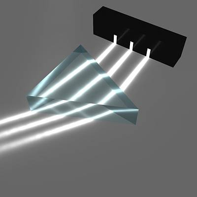 Light Refraction With Prism Poster