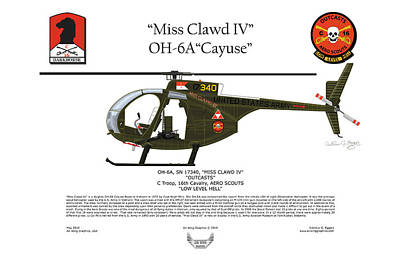 Miss Clawd Iv Oh-6a Loach Poster by Arthur Eggers