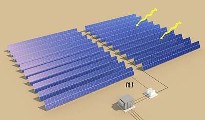 Photovoltaic Power Generation Poster