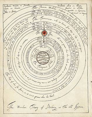 Ptolemaic World System Poster by American Philosophical Society