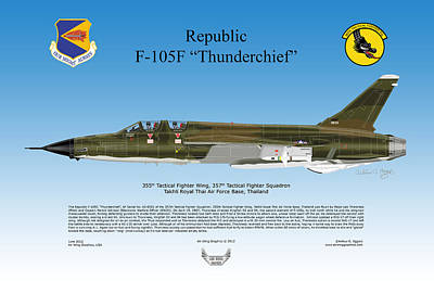 Republic F-105f Thunderchief Poster
