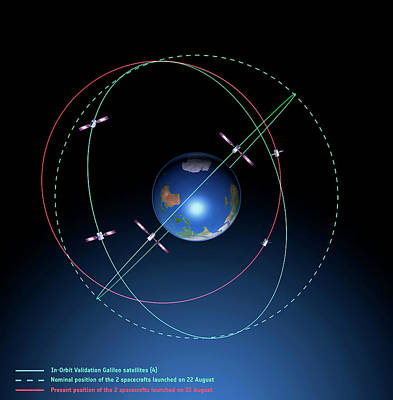 Satellites In Wrong Orbit Poster by Esa-p.carril