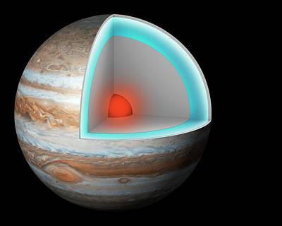 Structure Of Jupiter Poster
