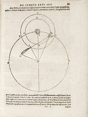 Tycho Brahe On The Comet Of 1577 Poster